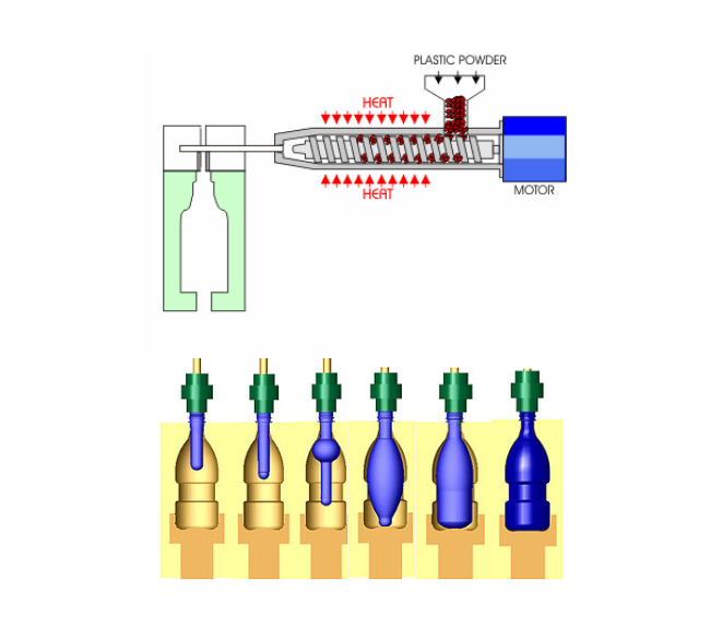 Injection Blow Moulding 2